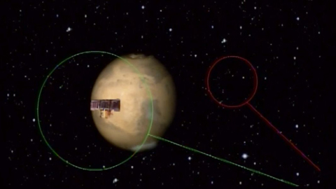 see the image 'Orbit Insertion'