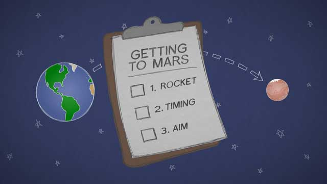 see the image 'Mars in a Minute: How Do You Get to Mars?'