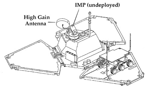 space probe mars rover diagram - photo #37