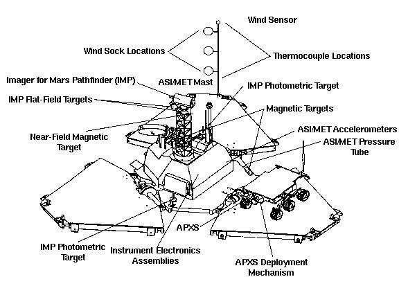 space probe mars rover diagram - photo #16