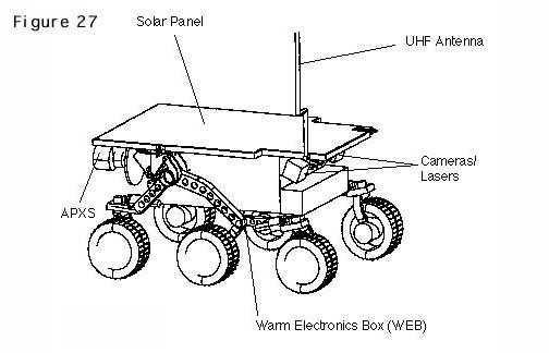 mars pathfinder  u0026 mars  u0026 39 96 lander science opportunities