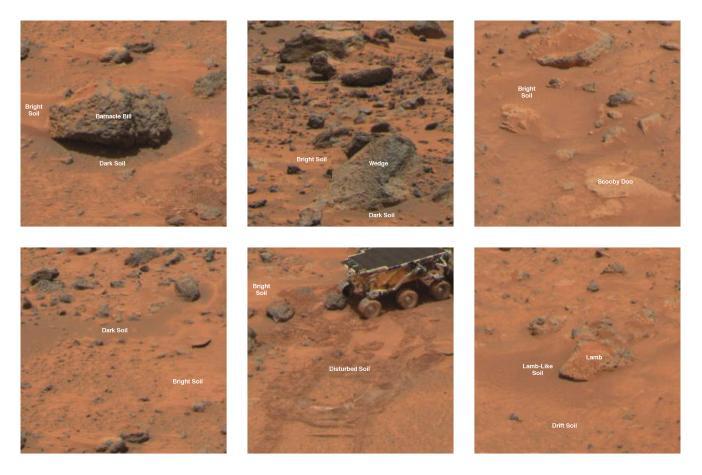 Mars pathfinder for Soil your undies