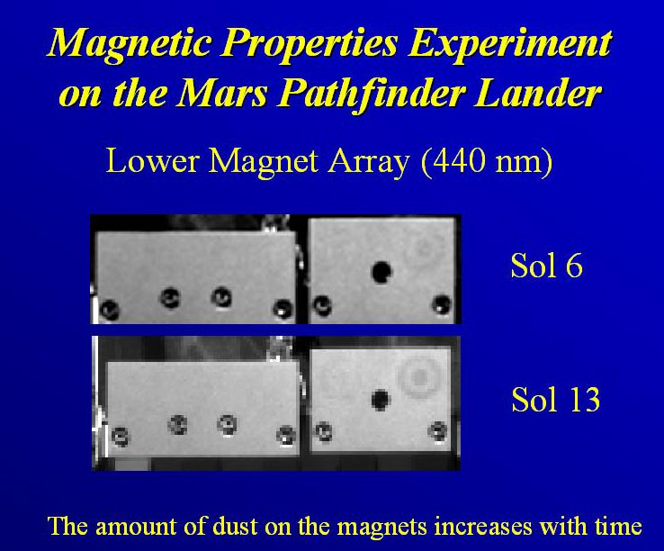 Mars Pathfinder - Science Results - Magnetic Properties