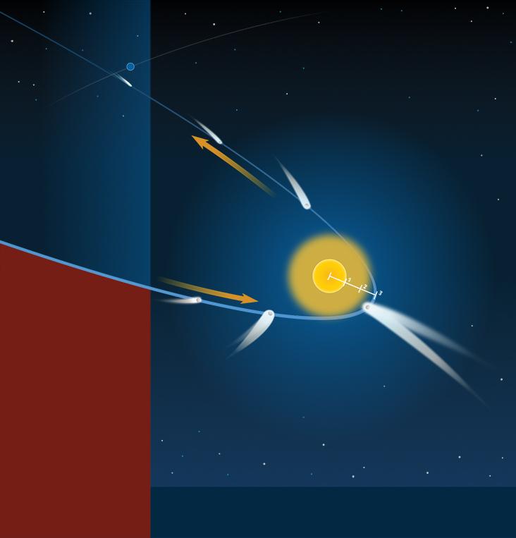 mars and comet ison c 2012 s1 nasa mars. Black Bedroom Furniture Sets. Home Design Ideas