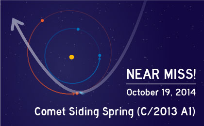 Click to view: Comet Siding Spring C/2013 A1