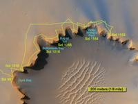 The image shows the route followed by NASA's Mars Exploration Rover Opportunity during its exploration partway around the rim of Victoria Crater.