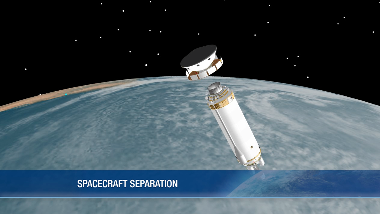 Spacecraft Separation Full on Rocket Booster Diagram