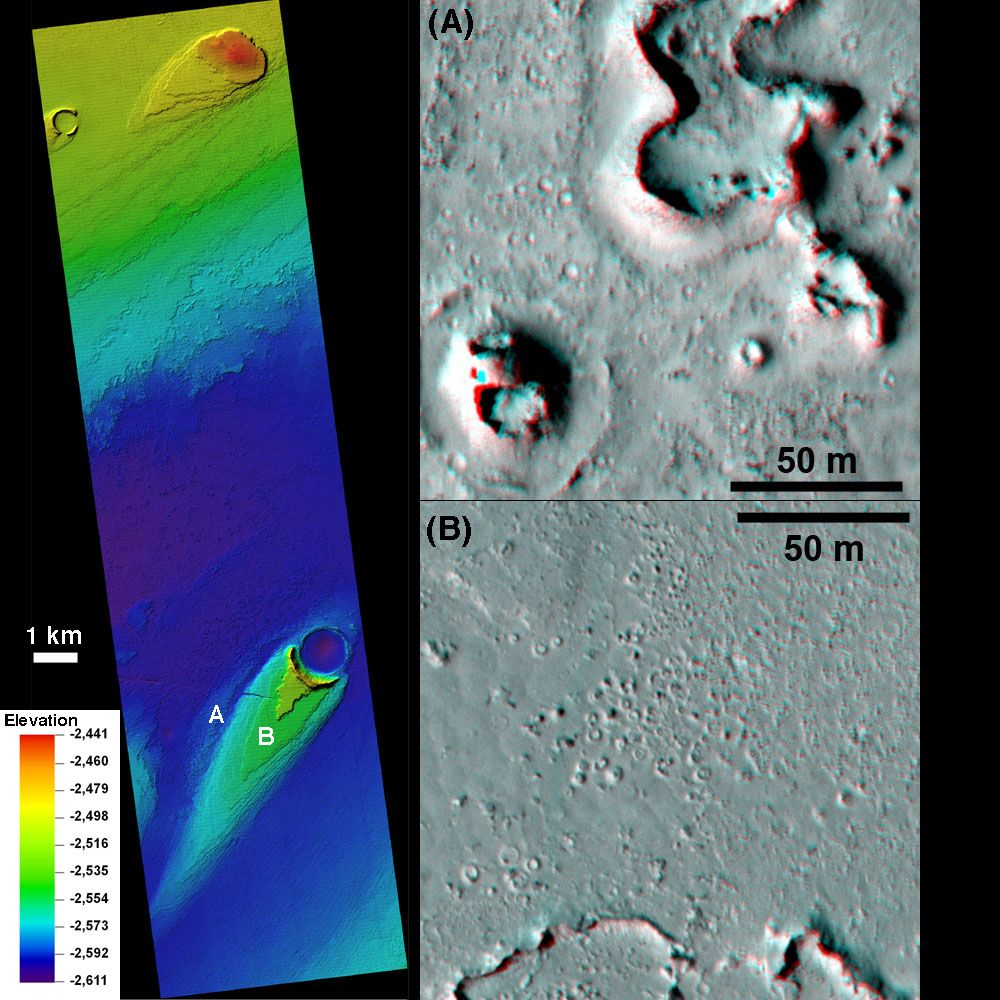 Turbulent Lava Flow in Mars' Athabasca Valles