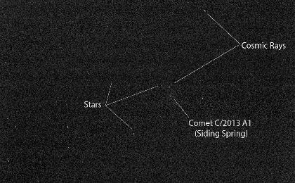 Comet Siding Spring Image Gallery