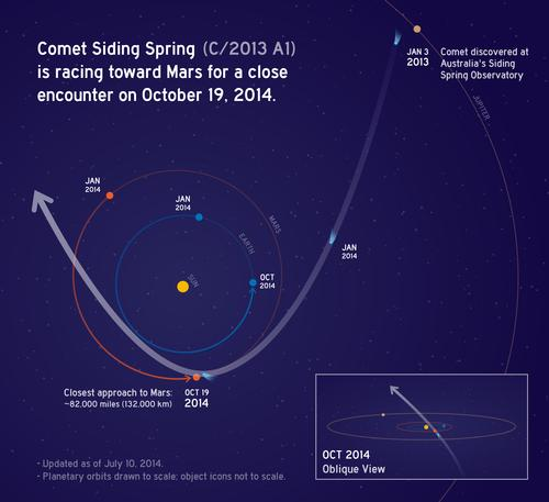 nasa images of mars comets oct 2017 - photo #27