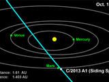 read the article 'Comet to Make Close Flyby of Red Planet in October 2014'