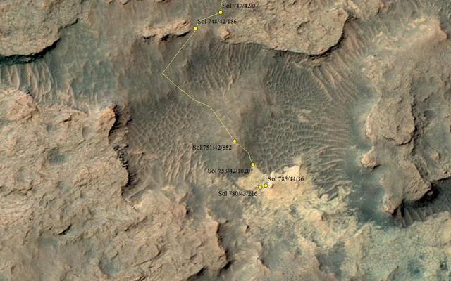Curiosity Rover's Location for Sol 785