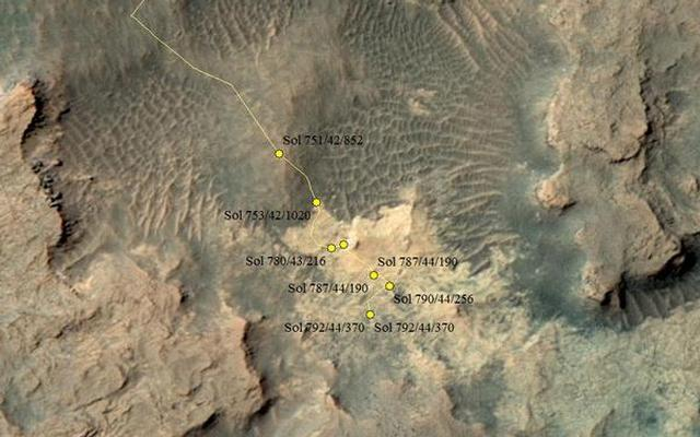 Curiosity Rover's Location for Sol 792