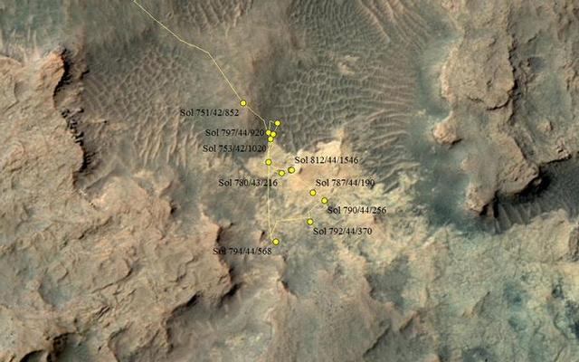 Curiosity Rover's Location for Sol 812