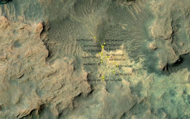 Curiosity Rover's Location for Sol 903
