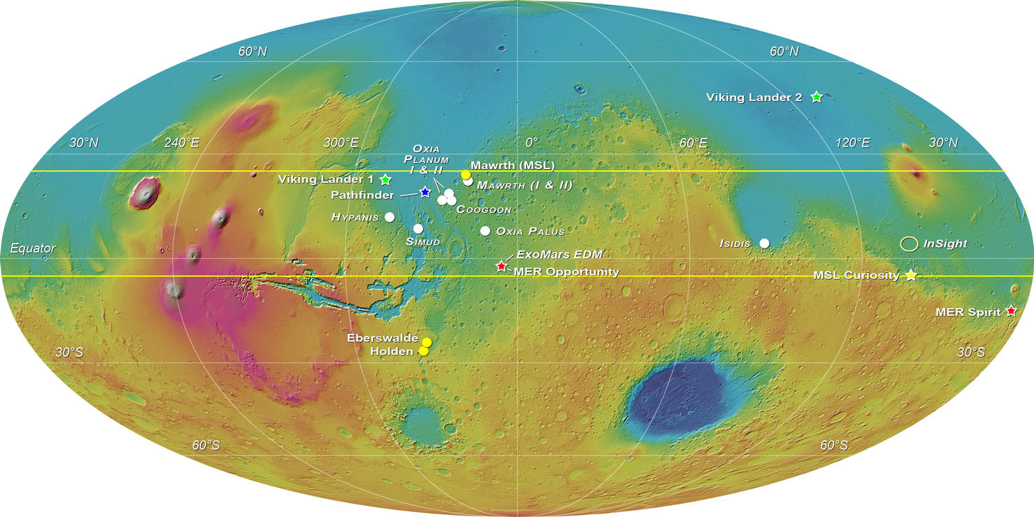 ExoMars 2018 Proposed Landing Sites