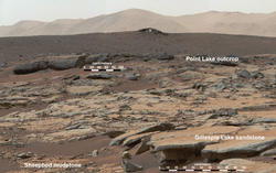 Erosion by Scarp Retreat in Gale Crater (Annotated)