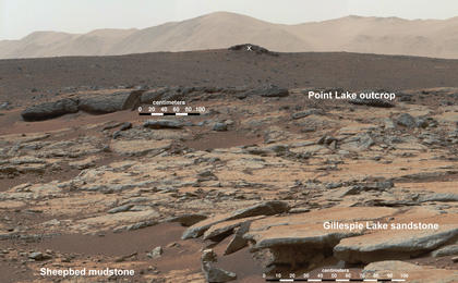 see the image 'Erosion by Scarp Retreat in Gale Crater (Annotated)'