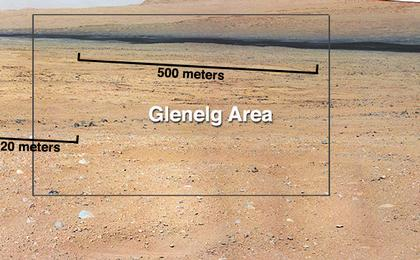 see the image 'On the Road to Glenelg (Annotated)'