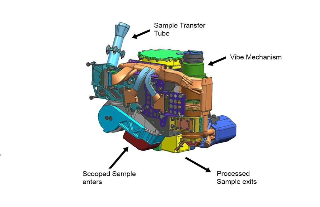 This false-color engineering drawing shows the Collection and Handling for In-Situ Martian Rock Analysis (CHIMRA) device, attached to the turret at the end of the robotic arm on NASA's Curiosity Mars rover.
