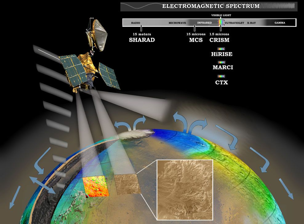 MRO-multispectral-water-cycle.jpg