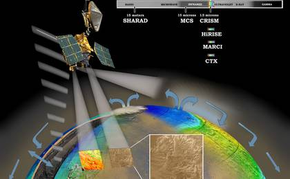 see the image 'The Mars Reconnaissance Orbiter