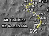 Curiosity's Traverse Map Through Sol 609