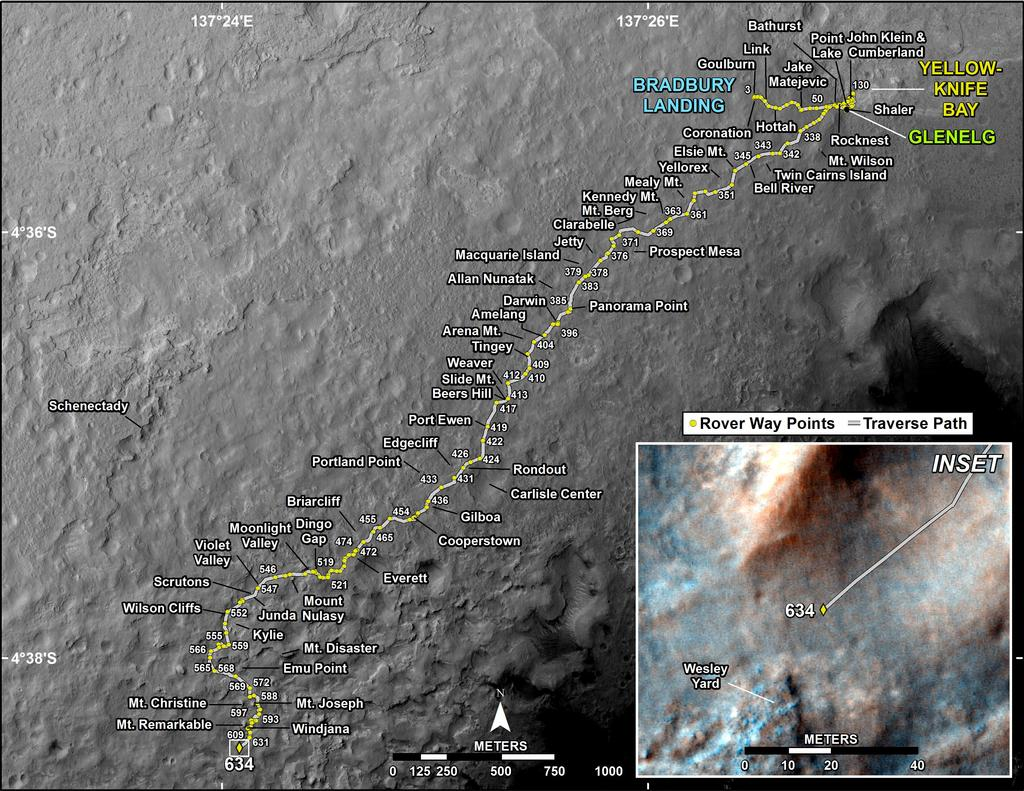 This map shows the route driven by NASA's Mars rover Curiosity through the 634 Martian day, or sol, of the rover's mission on Mars (May 19, 2014).