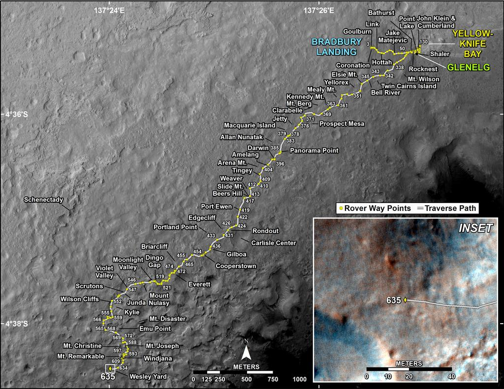 This map shows the route driven by NASA's Mars rover Curiosity through the 635 Martian day, or sol, of the rover's mission on Mars (May 20, 2014).
