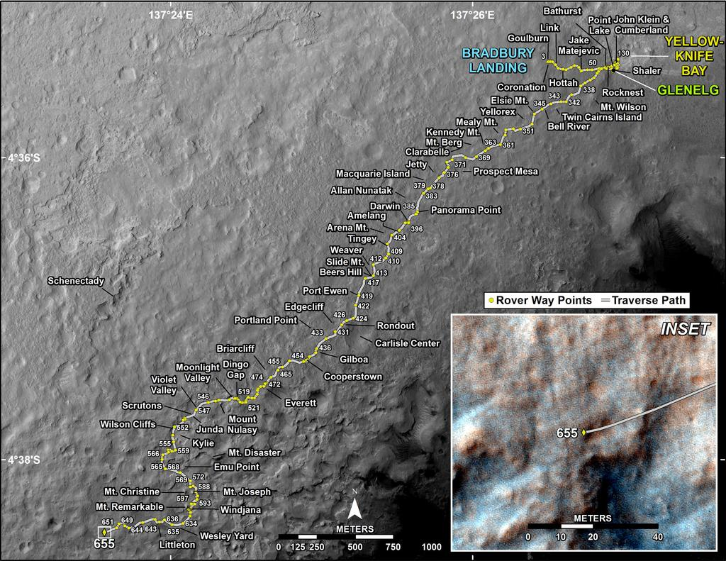 This map shows the route driven by NASA's Mars rover Curiosity through the 655 Martian day, or sol, of the rover's mission on Mars (June 10, 2014).