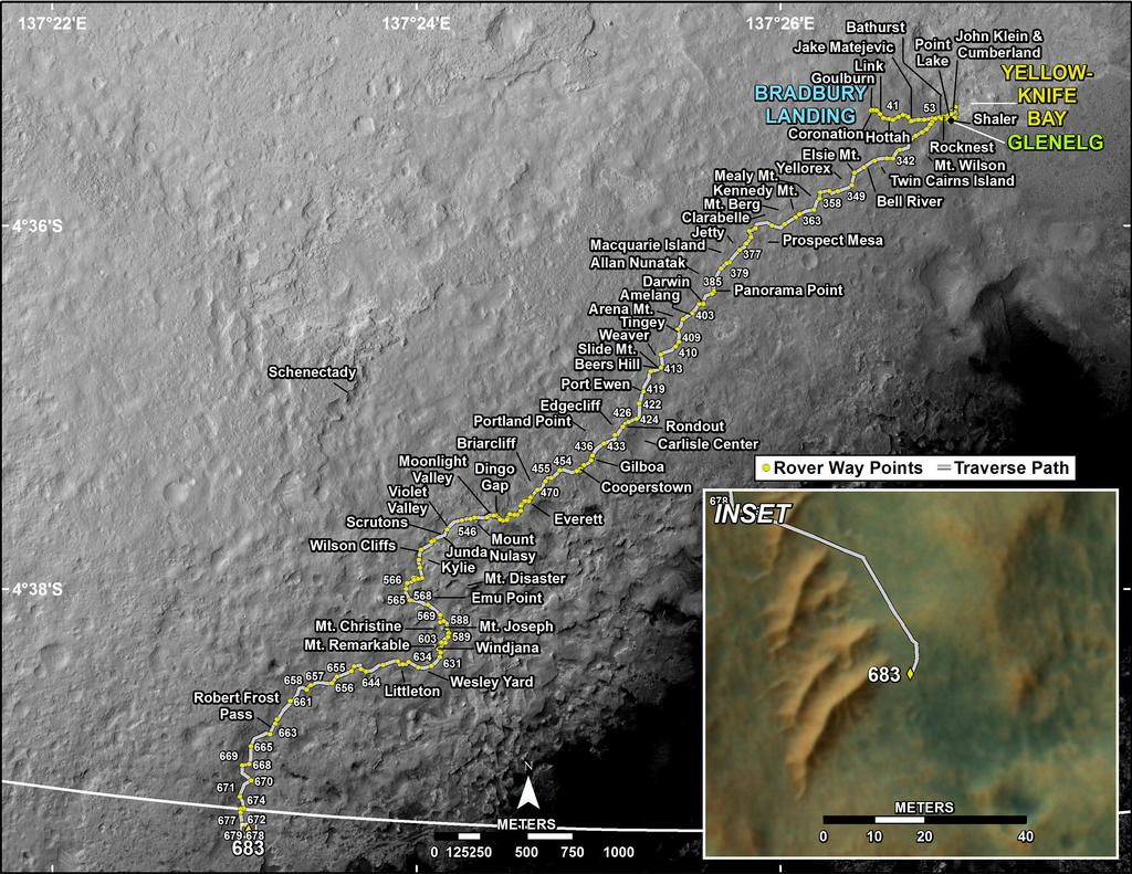 This map shows the route driven by NASA's Mars rover Curiosity through the 683 Martian day, or sol, of the rover's mission on Mars (July 8, 2014).