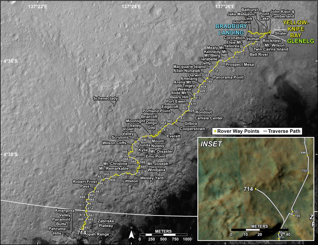 This map shows the route driven by NASA's Mars rover Curiosity through the 714 Martian day, or sol, of the rover's mission on Mars (August 11, 2014).