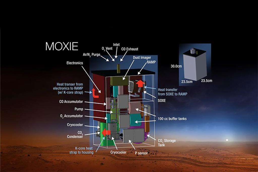 Mars Oxygen ISRU Experiment Instrument for Mars 2020 Rover is MOXIE