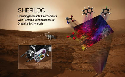 read the article 'SHERLOC to Micro-Map Mars Minerals and Carbon Rings'