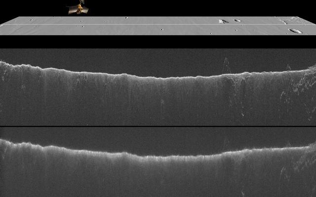 Radar Sees Effect of Comet Flyby on Mars' Ionosphere