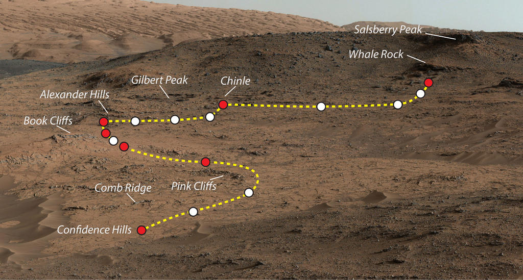 "This view shows the path and some key places in a survey of the ""Pahrump Hills"" outcrop by NASA's Curiosity Mars rover in autumn of 2014. The outcrop is at the base of Mount Sharp within Gale Crater."