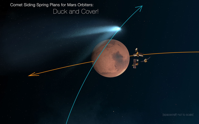 read the article 'NASA Prepares its Science Fleet for Oct. 19 Mars Comet Encounter'