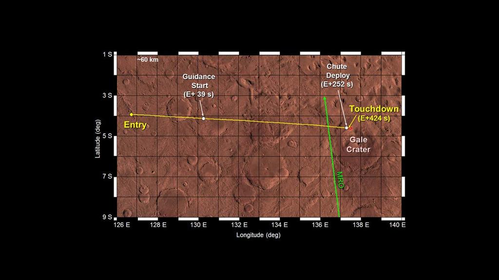 This image shows engineers' refinements of where NASA's Curiosity rover will enter the atmosphere of Mars on Aug. 5 PDT (Aug. 6 EDT).