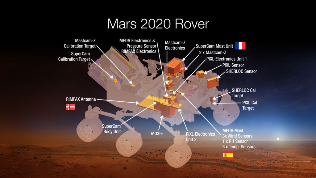 This diagram shows a rover model highlighting the different instruments for NASA's Mars 2020 rover mission. Flags from Spain, Norway and Spain are also next to the instruments from those countries.