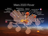 read the article 'FFI-developed radar to Mars'