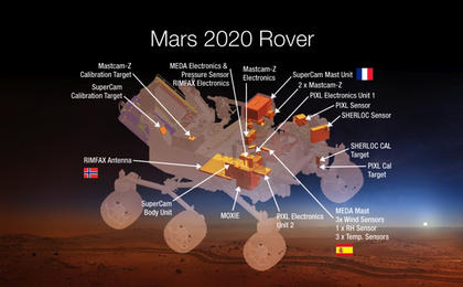read the article 'Payload for NASA's Mars 2020 Rover'