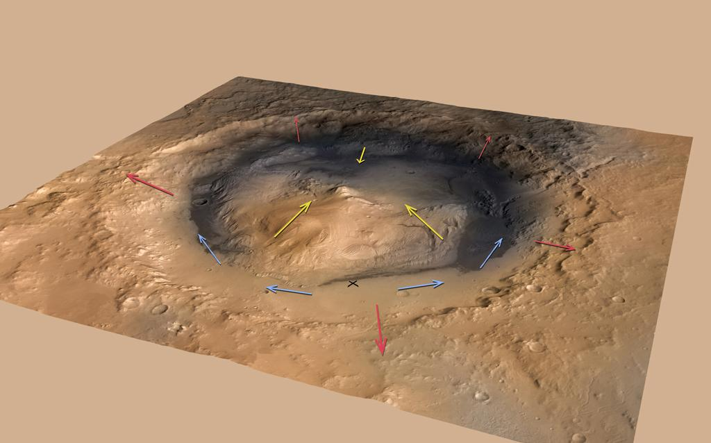This graphic shows the pattern of winds predicted to be swirling around and inside Gale Crater, which is where NASA's Curiosity rover landed on Mars.
