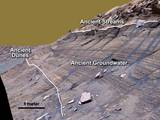 NASA's Mars Exploration Rover Opportunity studied layers in the Burns Cliff slope of Endurance Crater in 2004.