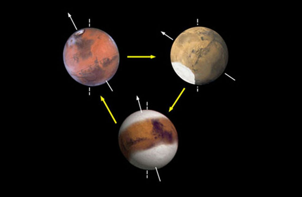 Modern-day Mars experiences cyclical changes in climate and, consequently, ice distribution. Unlike Earth, the obliquity (or tilt) of Mars changes substantially on timescales of hundreds of thousands to millions of years.