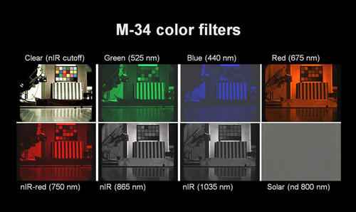 This figure shows images acquired through each of the eight filters in the filter wheel of the 34-millimeter-focal-length Mast Camera (MastCam-34) on the Mars rover Curiosity.