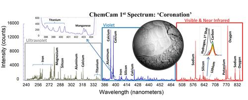 This is the first laser spectrum from the Chemistry and Camera (ChemCam) instrument on NASA's Curiosity rover, sent back from Mars on August 19, 2012.