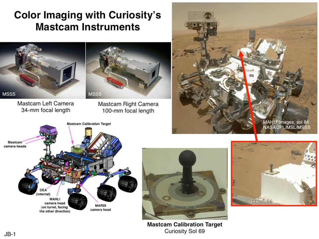 This set of images illustrates the twin cameras of the Mast Camera (Mastcam) instrument on NASA's Curiosity Mars rover (upper left), the Mastcam calibration target (lower center), and the locations of the cameras and target on the rover.