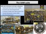 This illustration shows the instruments and subsystems of the Sample Analysis at Mars (SAM) suite on the Curiosity Rover of NASA's Mars Science Laboratory Project.