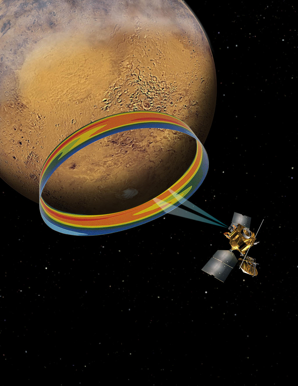 This graphic depicts the Mars Climate Sounder instrument on NASA's Mars Reconnaissance Orbiter measuring the temperature of a cross section of the Martian atmosphere as the orbiter passes above the south polar region.
