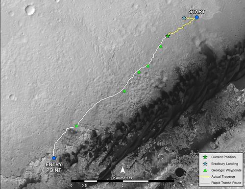 Curiosity's Progress on Route from 'Glenelg' to Mount Sharp